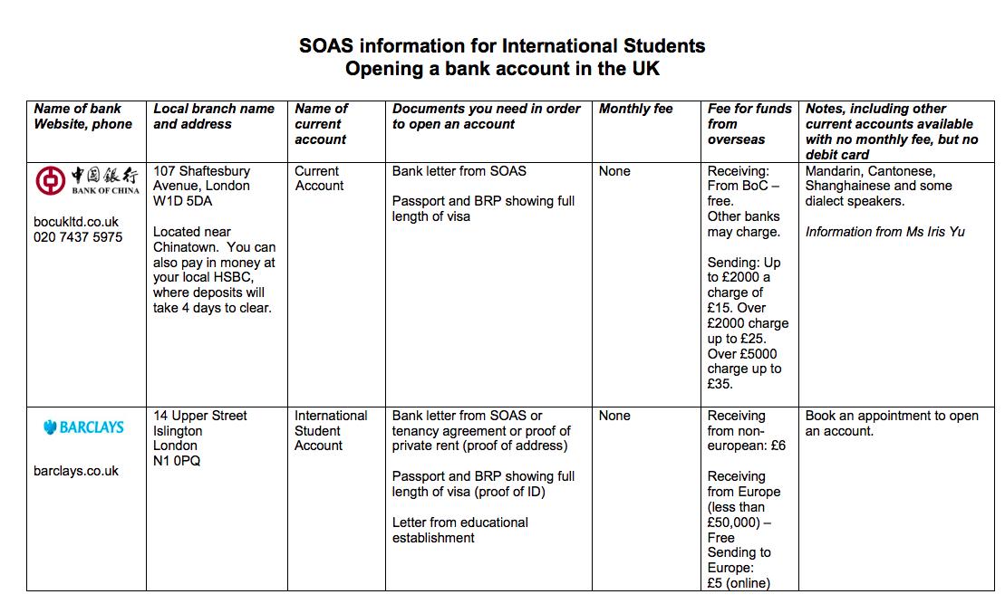 UKCISA - international student advice and guidance - Student banking